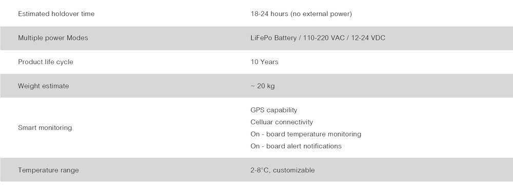 Performance Specifications pic for site3.jpg