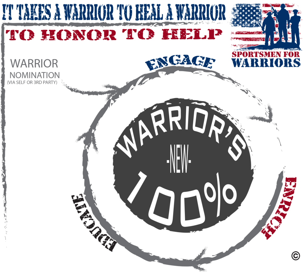 Sportsmen-for-warriors-process.png