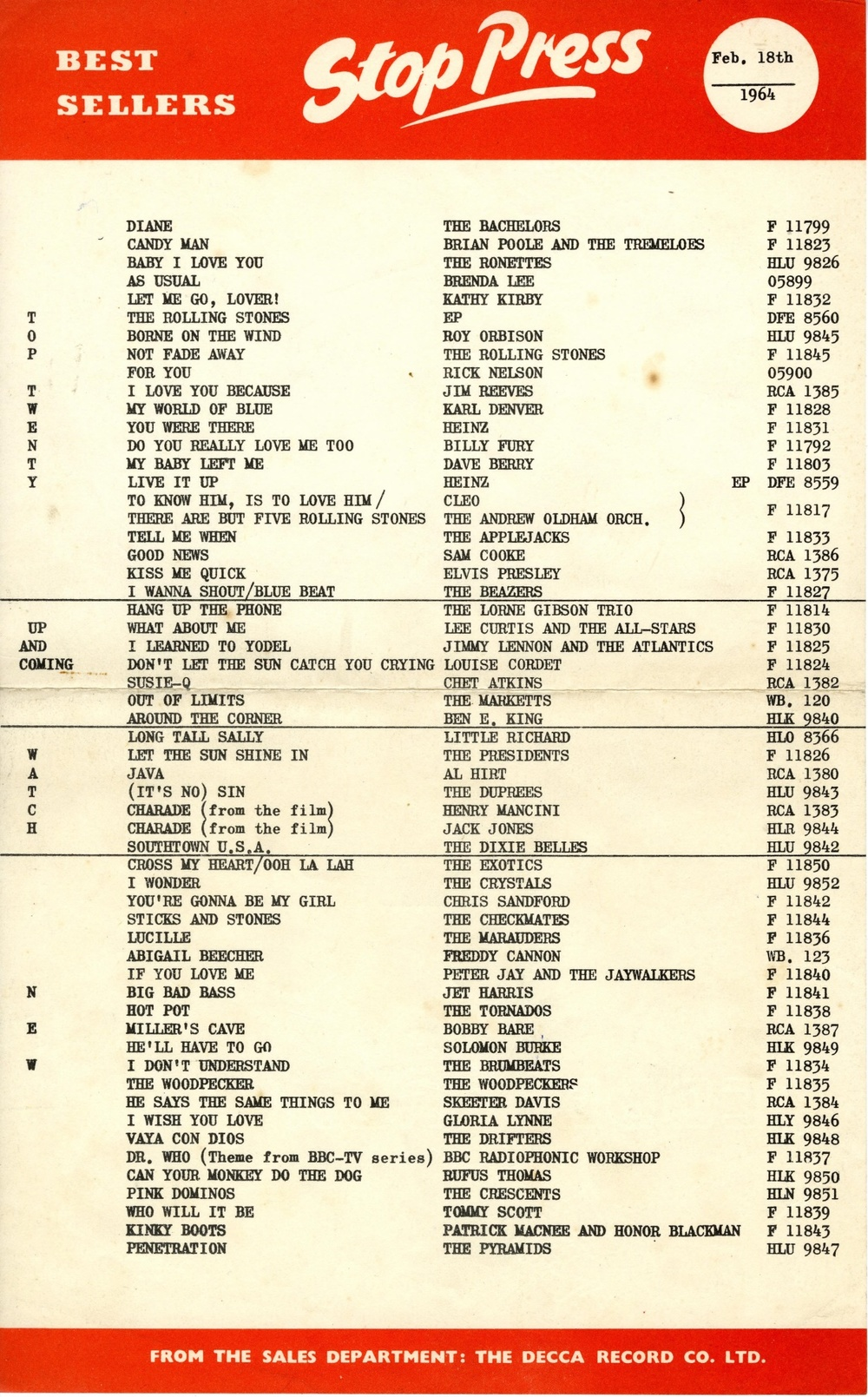 Decca Record Co. Ltd., Press release listing the Doctor Who theme from the BBC Radiophonic Workshop, 18 February 1964