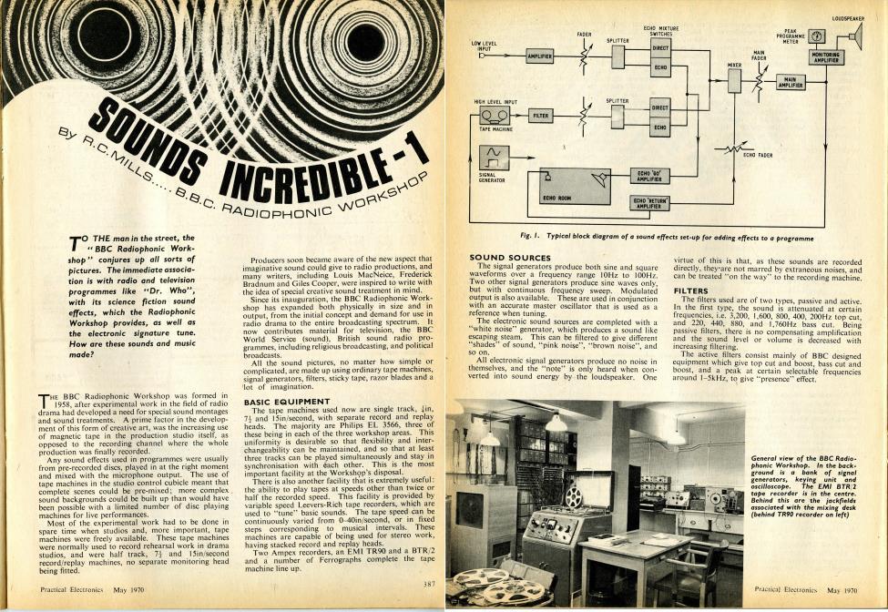Practical Electronics, May 1970