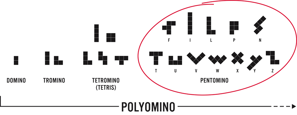 Logiq Tower™ uses a polyomino-based design language – a language whose family includes the well-known Dominoes and Tetris games.