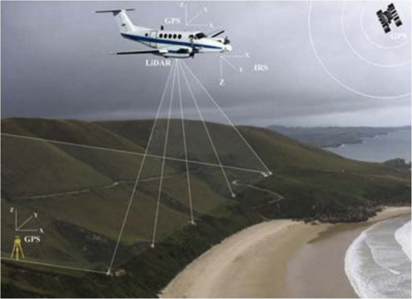 Satellites, flights, and even drones can be used for remote sensing.