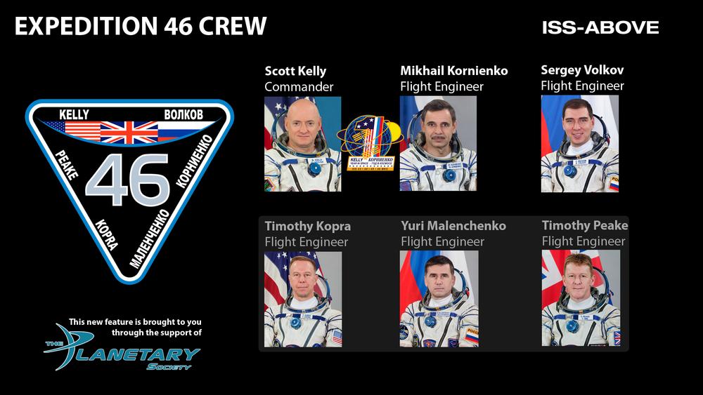 ISS-Above Crew Info Panel