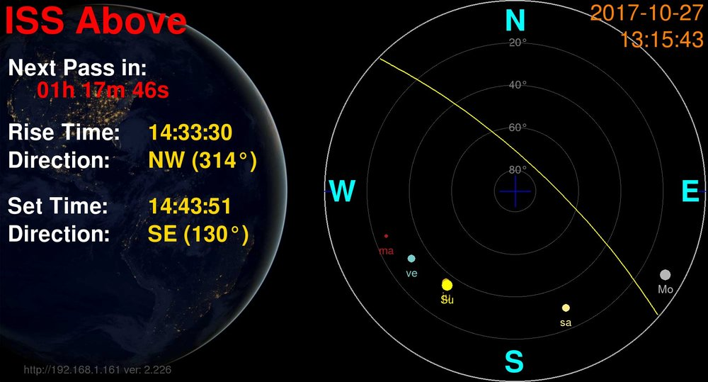 ISS-ABOVE | Track the ISS and See Live Video from Space