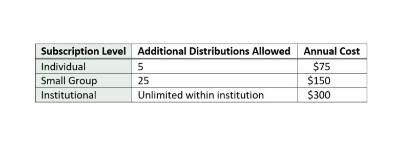 Full cost subscription table.JPG