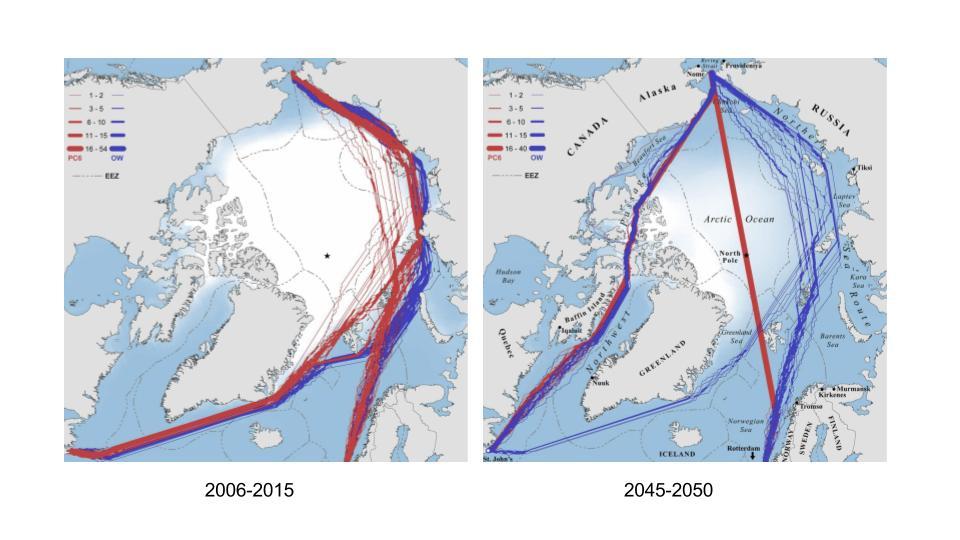 Future Sea Routes