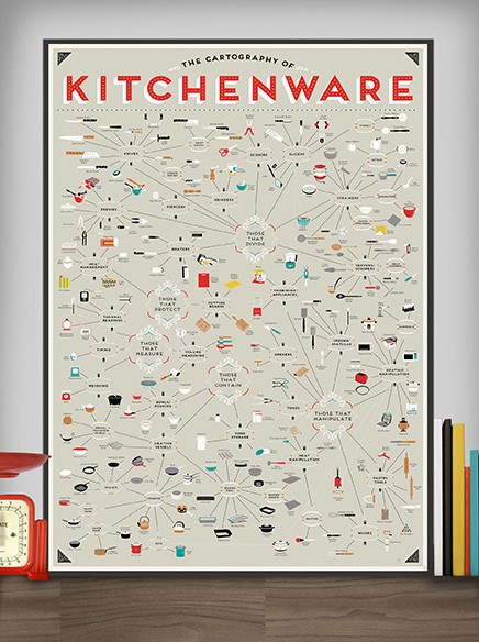 visualgraphic: The Cartography of Kitchenware WANT