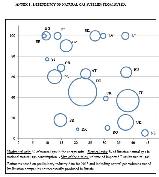 Source: EESS report p. 21.