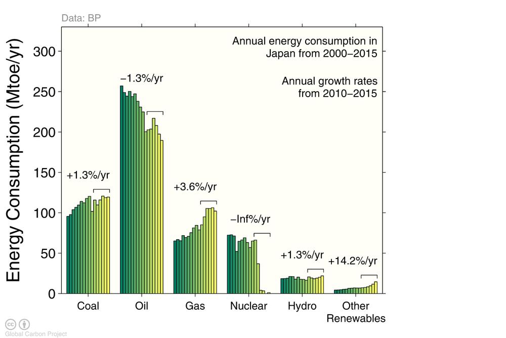 EnergyBars_Japan.png