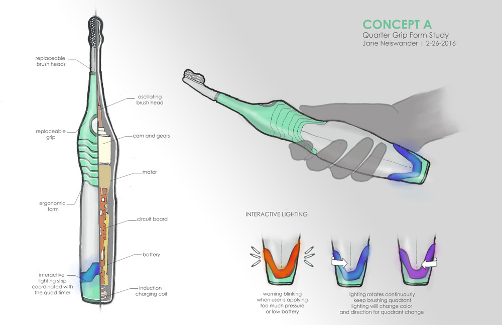 Toothbrush Concept Refinement