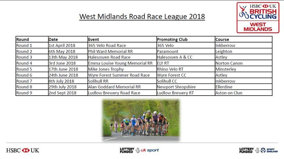 West Midland Road League.jpg