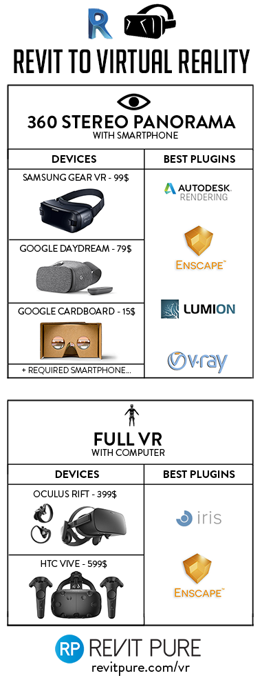 rp-vr-infographic4.png