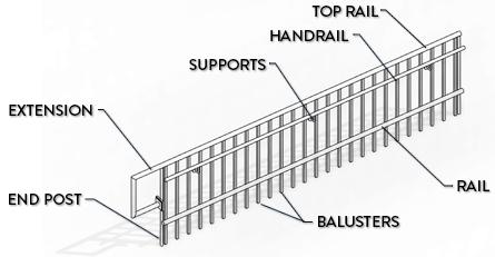 استفاده از نرده و نحوه ترسیم پله در رویت 2