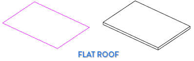 rp-flat-roof.png
