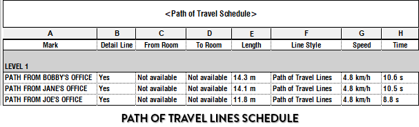 rp-path-of-travel-linespng.png