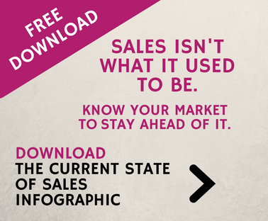 download current state of sales infographic.png