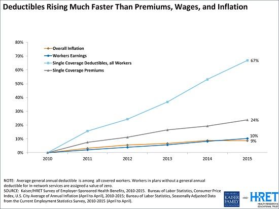ehbs_premiums_wageschart.jpg