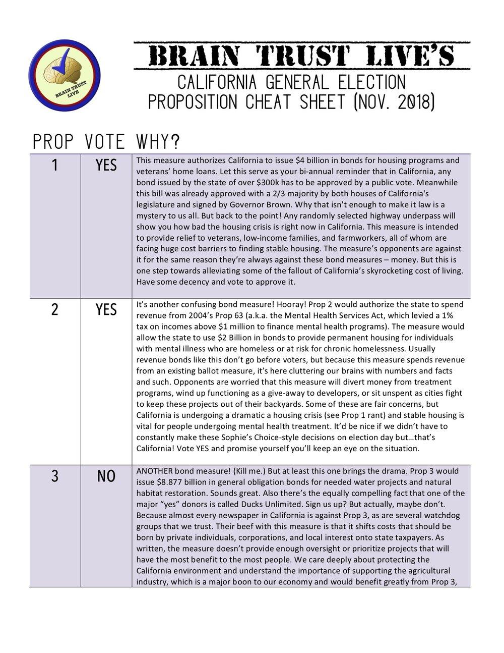 BTL Prop Cheat Sheet NOVEMBER 2018 pg1.jpg