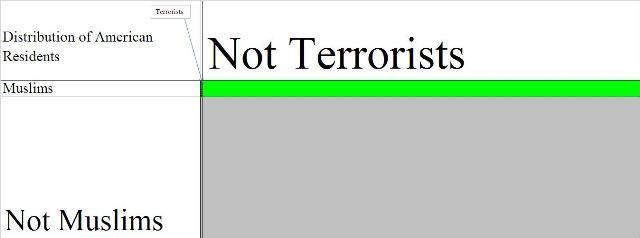 terrorist muslims