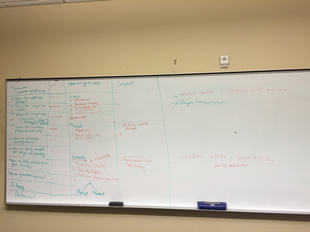 Brainstorming areas to focus on for the project