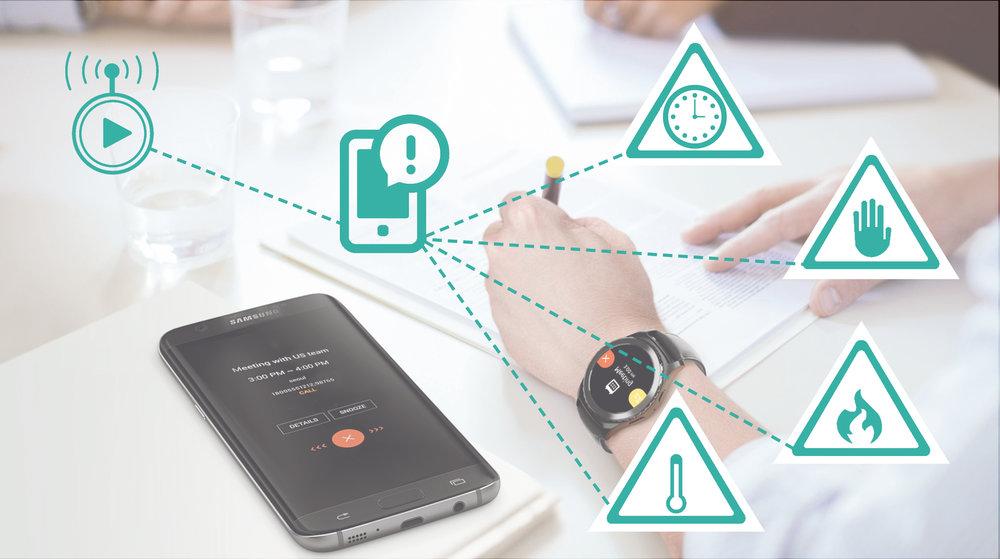 Schéma-Application-sur-Smartphone1.jpg