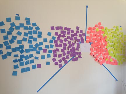 Post-it Notes on Wall