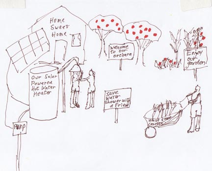 Drawing i f Easton with signs - Our Solar Powered Hot Water Heater - Home Sweet Home 0 Save Water Shower with a Friend - Welcome to ur Orchard, Enjoy our Garden 0 Have some carrots