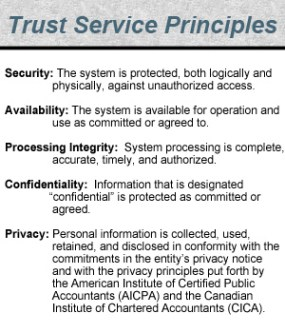 SOC 2 Trust Service Principles Source: https://www.ssae-16.com/soc-2/