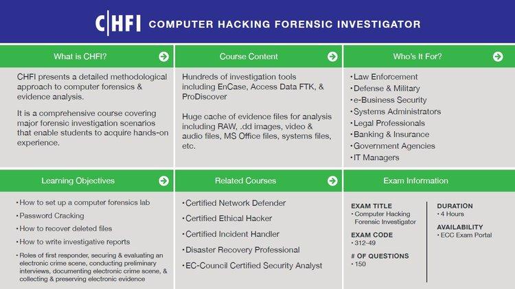 Computer Hacking Forensic Investigator (CHFI) Training with Exam ...