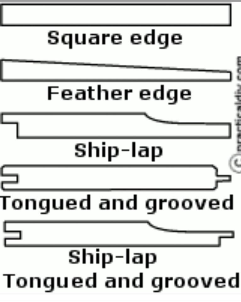 Types of siding.