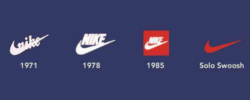 Figure 9: Nike logos 1971 –Present