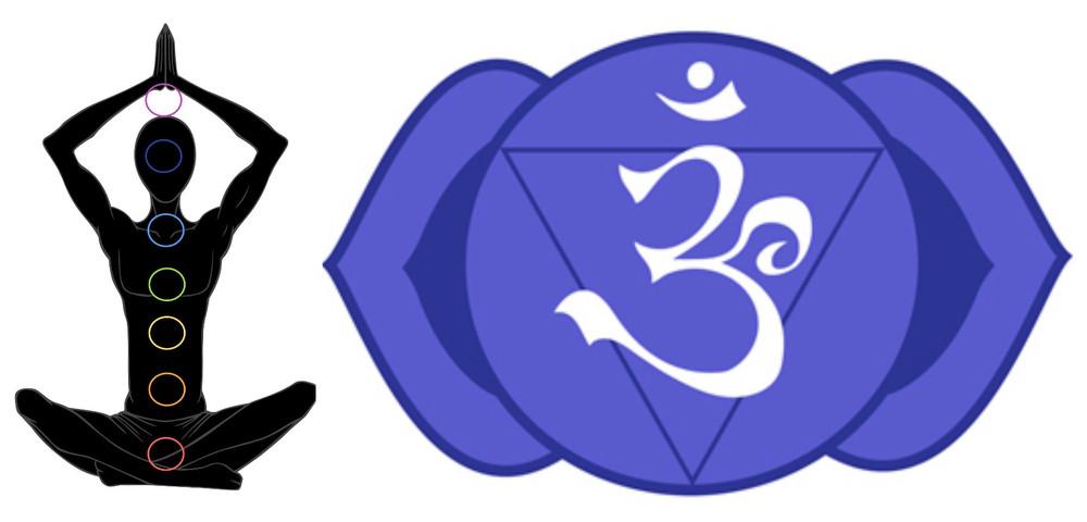 1. Cele 7 chakre principale (Sahasrara, Ajna, Vissudha, Annahata, Muladhara, Svadisthana, Manipura). 2. Simbolul celui de-al Treilea Ochi (Ajna)