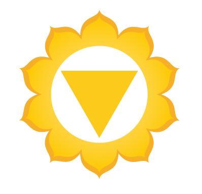 Chakra 3 (Manipura sau Chakra Plexului Solar)