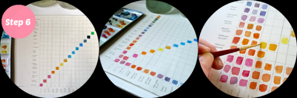 How_to_make_a_Watercolor_chart_6