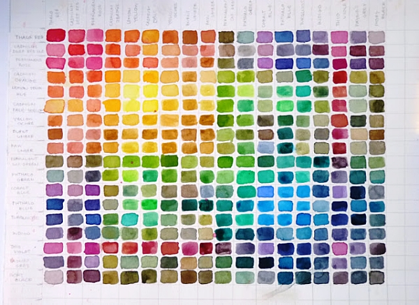 How To Make A Watercolor Chart 7