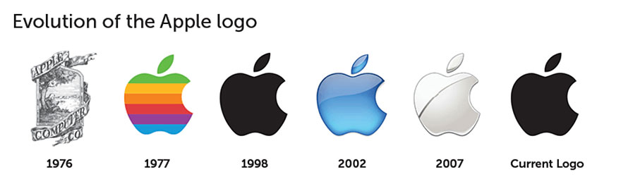 famous-brand-logos-drawn-from-memory-1-59d24633a51f8__880.jpg