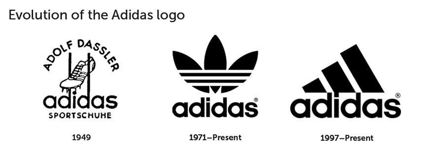 famous-brand-logos-drawn-from-memory-4-59d2463a433d2__880.jpg