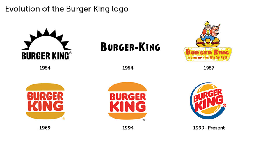 famous-brand-logos-drawn-from-memory-7-59d2464275efd__880.jpg