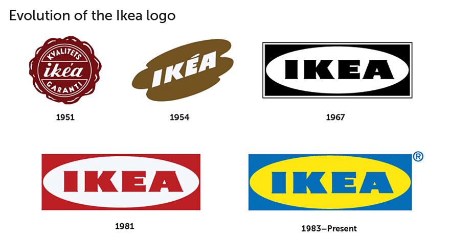 famous-brand-logos-drawn-from-memory-12-59d24650633d4__880.jpg