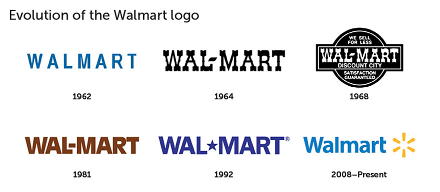 famous-brand-logos-drawn-from-memory-26-59d246765a121__880.jpg
