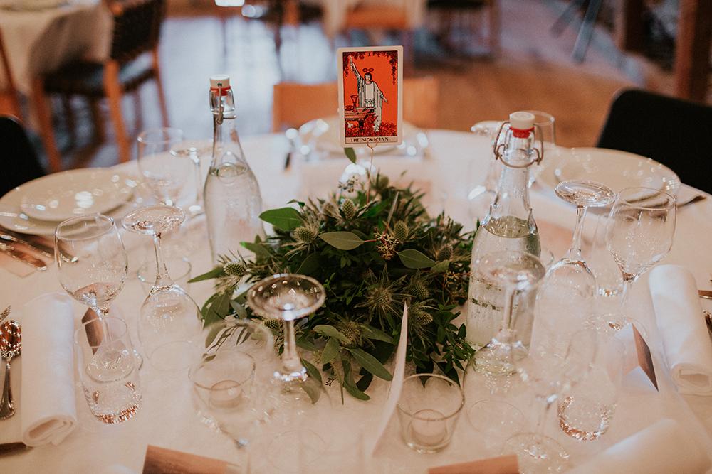 Bordsplacering bröllop