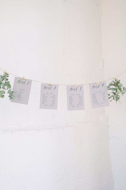 bordsplacering+bröllop