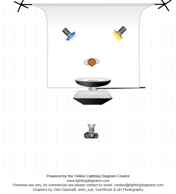 lighting-diagram-vipin-gaur-photography.png