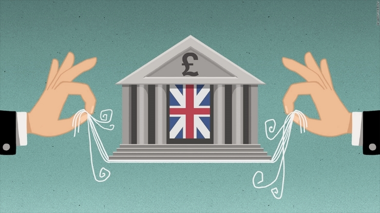 Bank of England stress tests