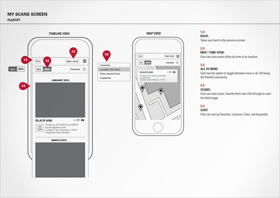 Plantify IOS App Wireframes & Annotations.  My Role: UX design lead,  and interaction design.