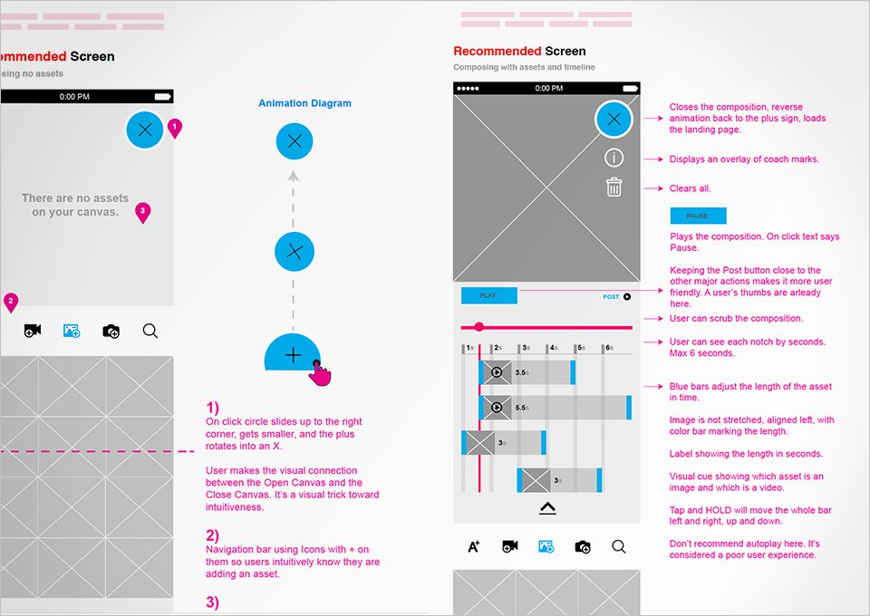 Spun IOS App Wireframes, Interaction Design and Annotations. My Role: Interaction design concepts, and heuristic analysis.