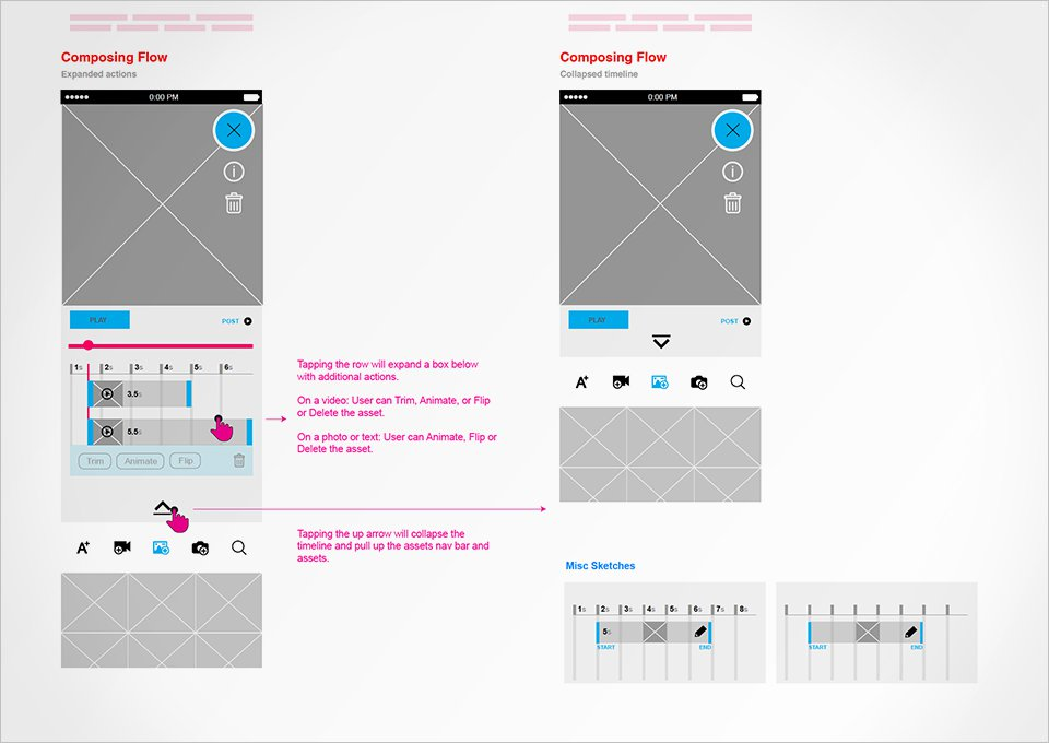 Spun IOS App Wire-frames, Interaction Design and Annotations. My Role: Interaction design, and heuristic analysis.