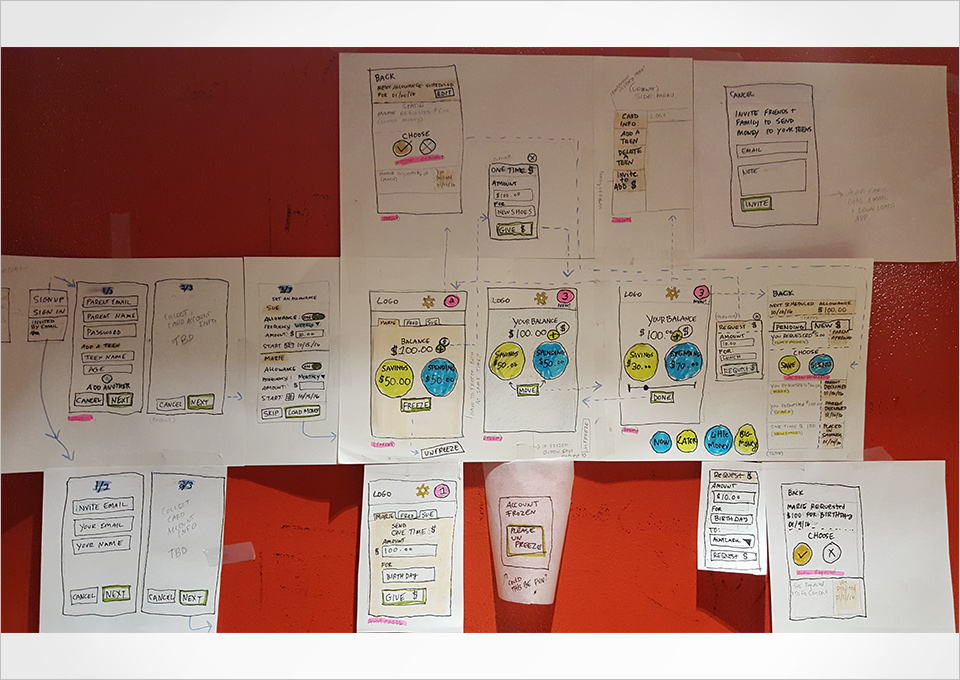 Tether IOS App Wireframes, Interaction Design and Flow. My Role: UX design lead,  and interaction design.