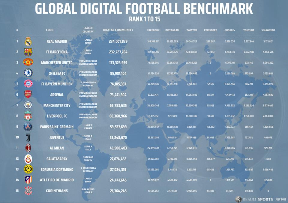 0725 Global Benchmark July18 1-15.jpg