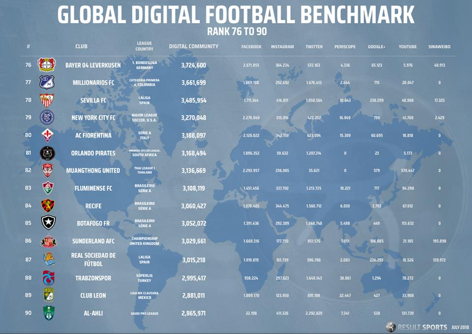 0725 Global Benchmark July18 75-90.jpg
